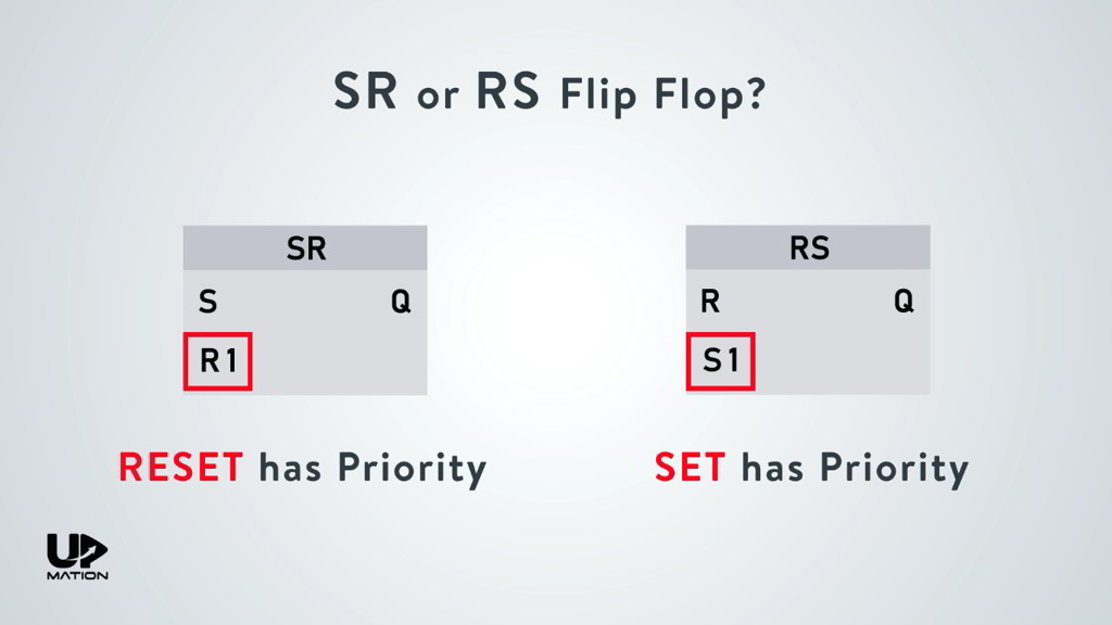Difference between RS and SR Flip Flops