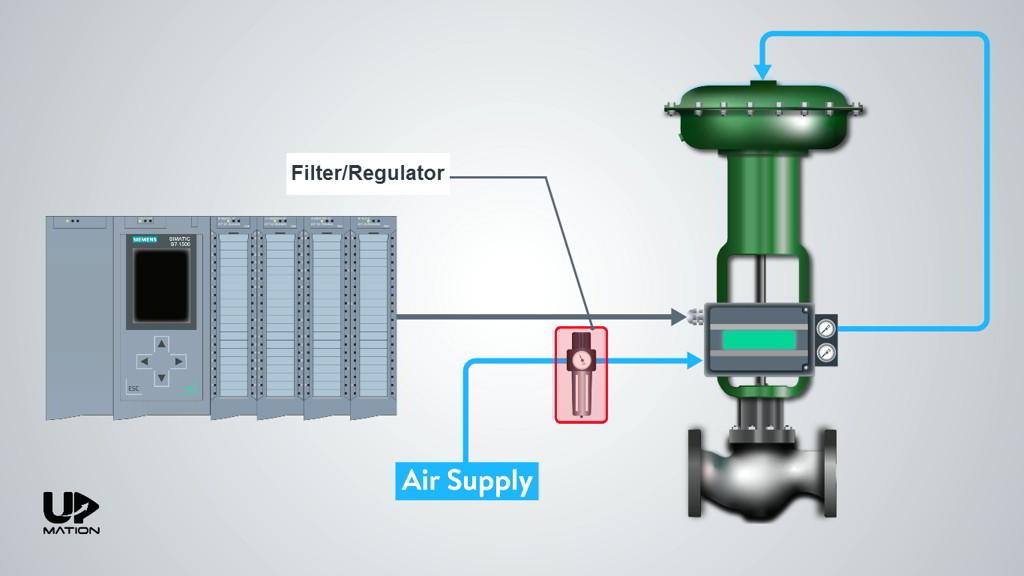 Filter Regulator for Control Valves