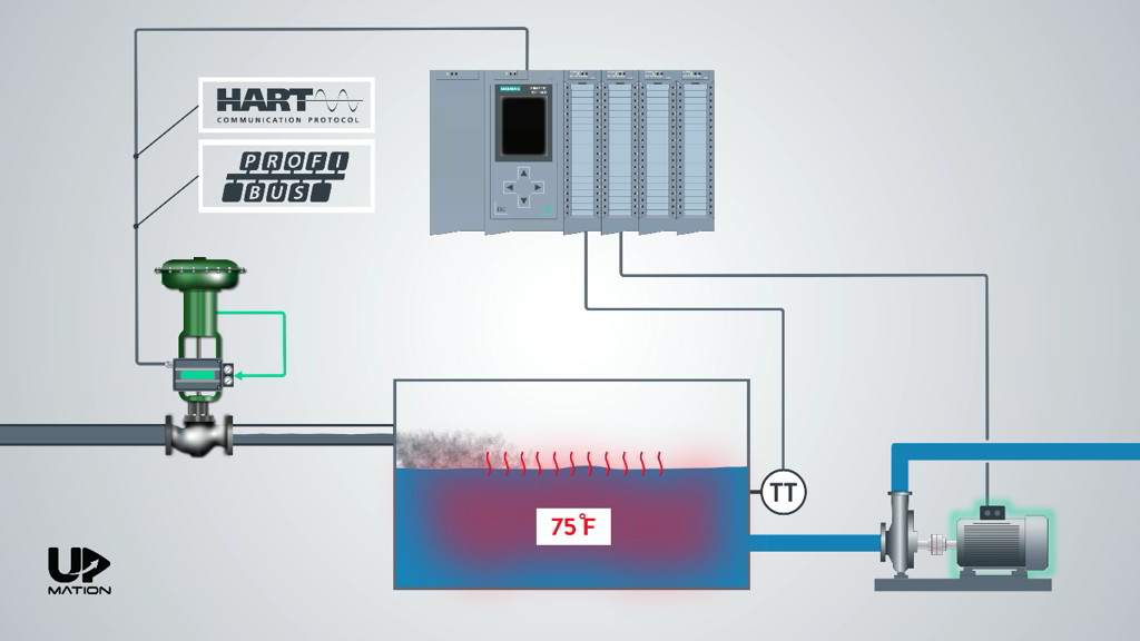 HART and Filedbus Protocols Application in Control Valves