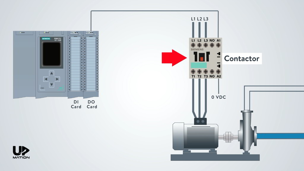 How to Command an Electric Motor By a PLC
