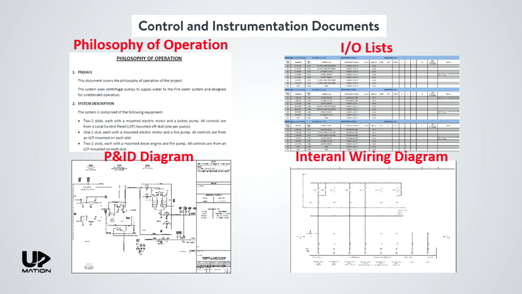I&C Documents