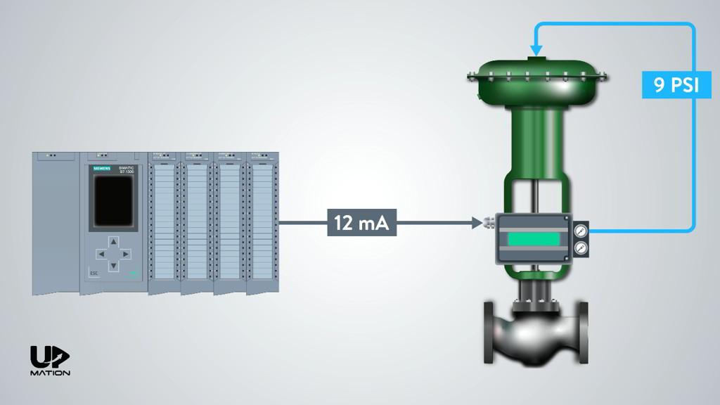 Positioner Converts Milliampere to Air Pressure