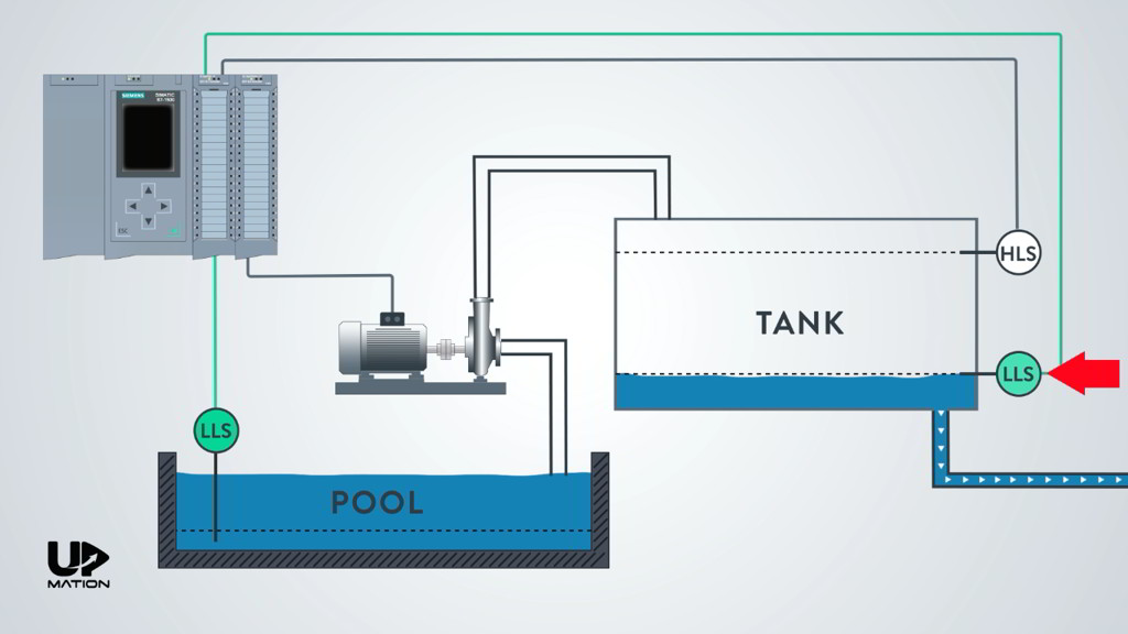 Understanding the Process Function Before PLC Programming_Low Level Switch